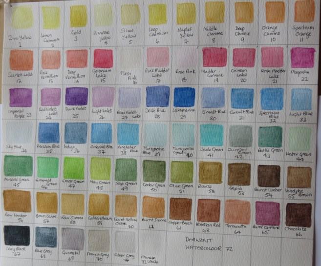 colour chart derwent watercolour rs