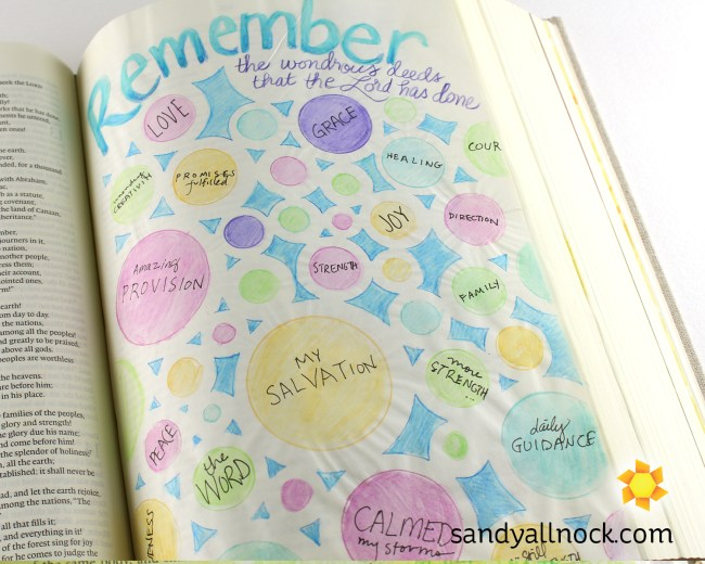 Sandy Allnock Bible Journal Remember the Deeds