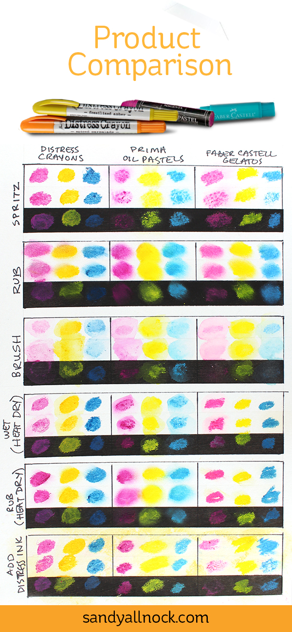 Sandy Allnock - Distress Crayon Comparison chart