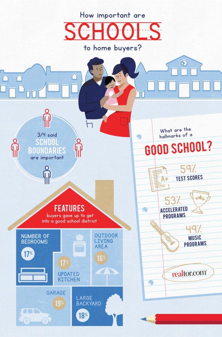 good-school-infographic