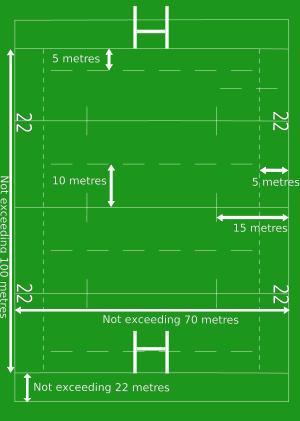 Perbedaan antara Rugby dan American Football - SportsRegras