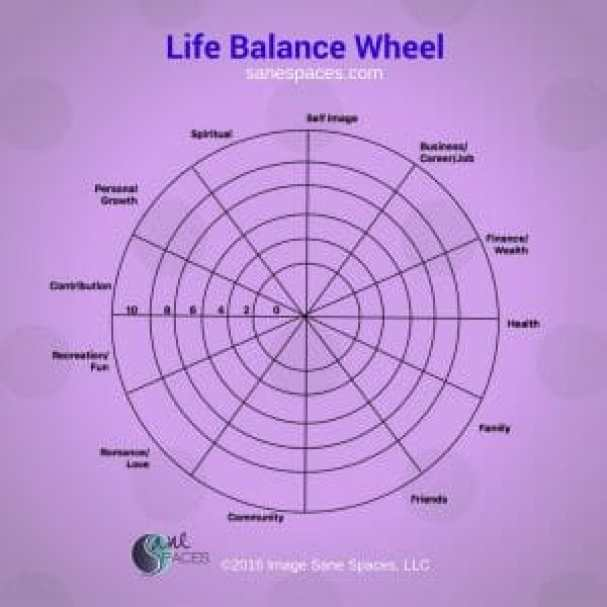Wheel of Life Balance by SaneSpaces.com