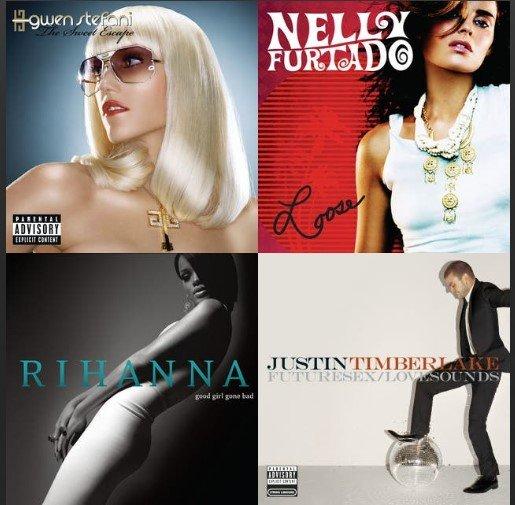 2000s Hits: Playlist Spotify (2020)