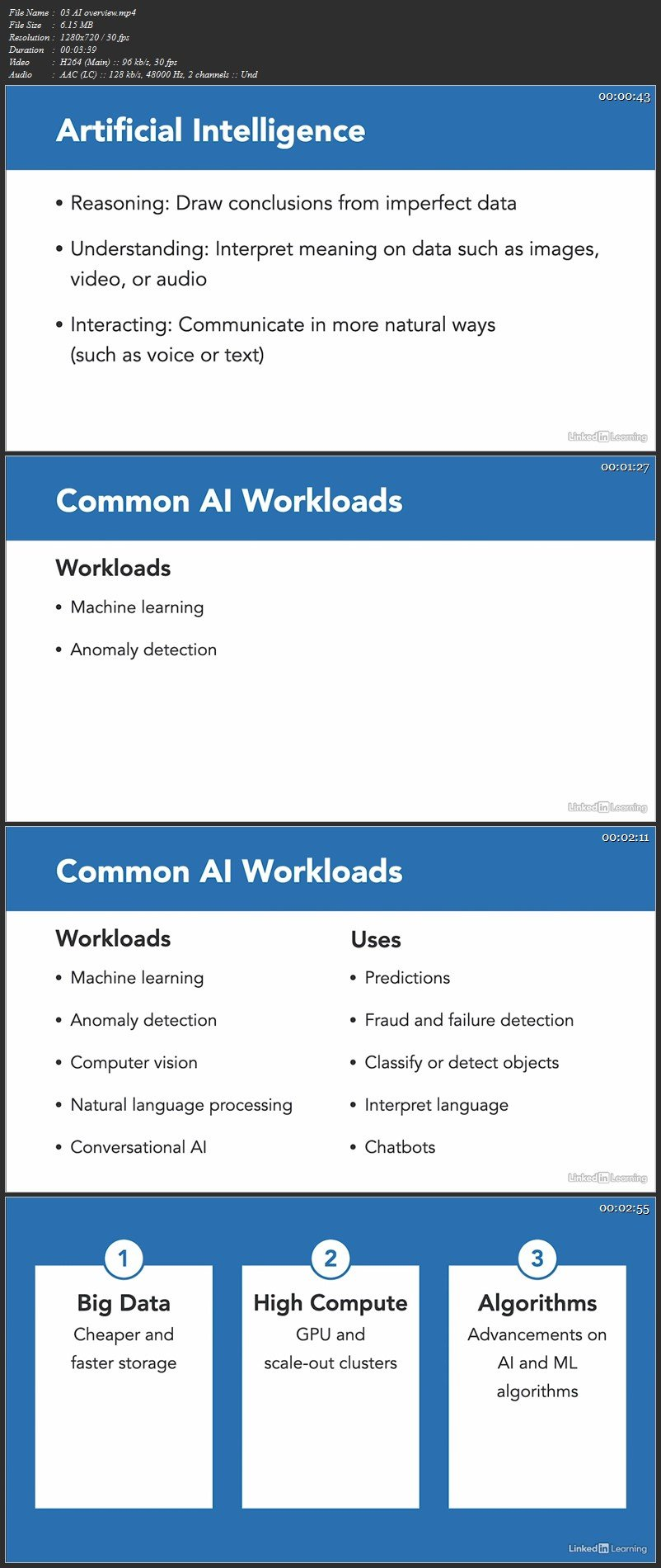 Download Exam Tips: Microsoft Azure AI Fundamentals (AI-900) - SoftArchive