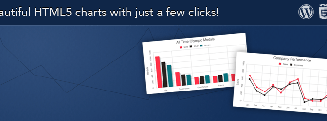 Create Incredible HTML5 & JavaScript Based Charts In Just A Few Clicks In WordPress