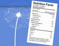 How To Create & Assign Nutrition Charts In WordPress?