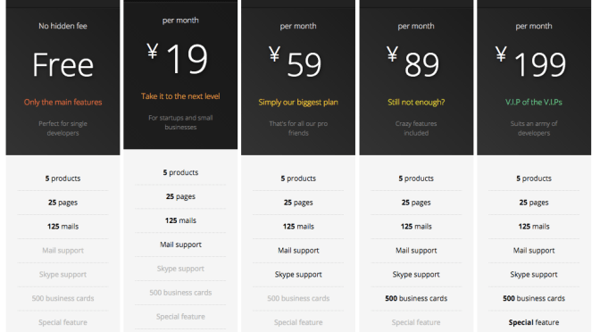 How To Create Responsive Pricing Tables In WordPress Website?