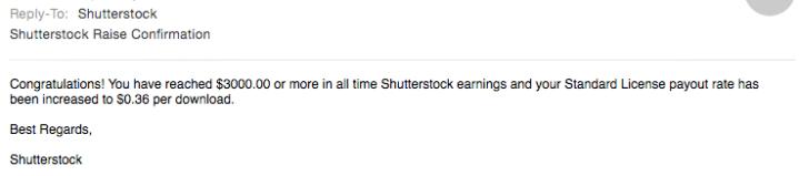 Naik Gaji Shutterstock