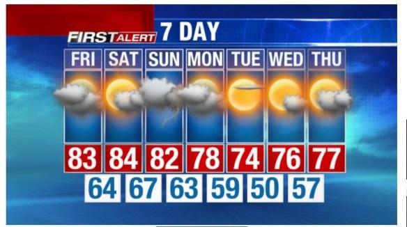 weather forecast 12-27-13photo