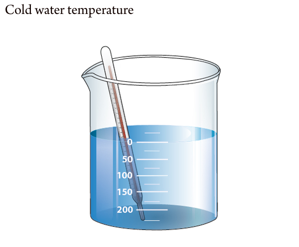 What Temperature Is Cold Water