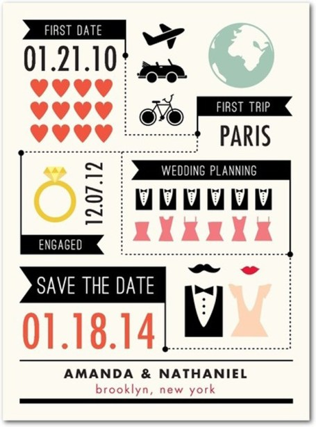 Infographic on a save-the-date