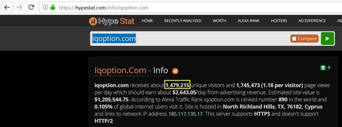 IQ Option là có hơn 1,4 triệu lượt truy cập