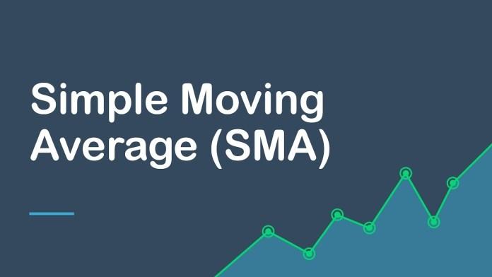 Chỉ báo SMA là công cụ để xác định xu hướng một cách nhanh nhất và hiệu quả nhất
