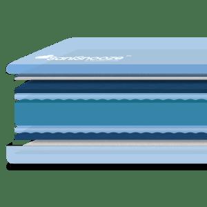 SaniSnooze Cloud XL Incontinence Mattress Foam Layers
