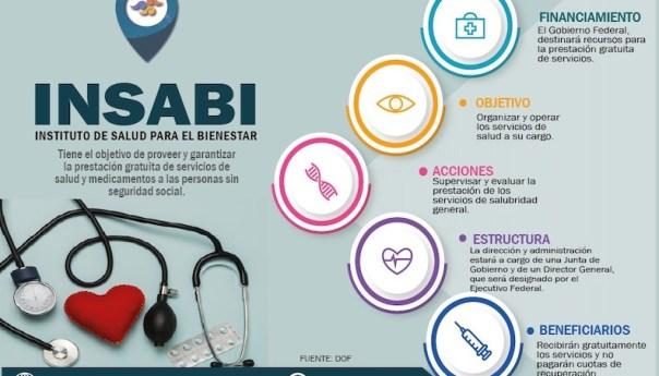 A partir del 1º. de enero, INSABI ofrece atención médica gratuita y sin restricciones