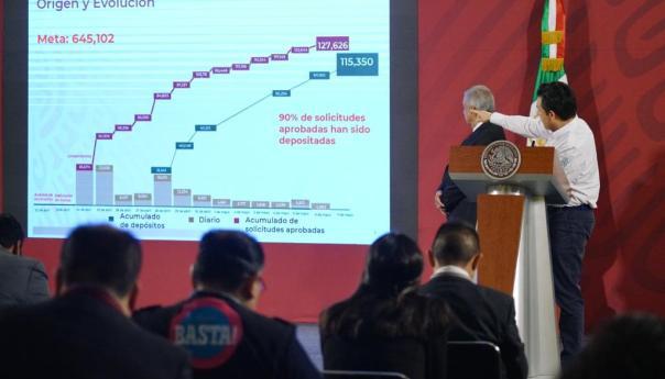 Más de 115 mil empresas han recibido su Crédito Solidario a la Palabra por 25 mil pesos, informa IMSS