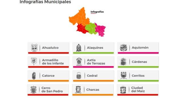 Elabora CEFIM infografías con temas estratégicos de los 58 municipios