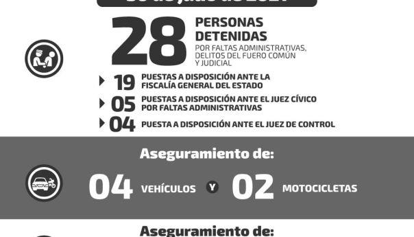 28 detenciones en san luis potosí en las últimas horas