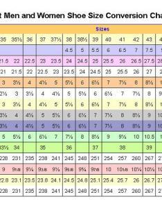 Women   inch to size chart also add interactivity cms rh sanluispodiatrygroup