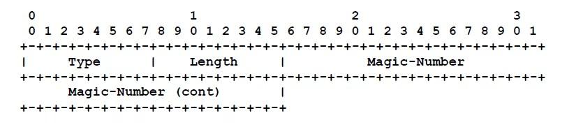 majic number configure