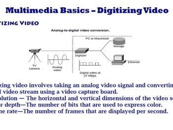 Multimedia Basics – Digitizing Video : Part 01