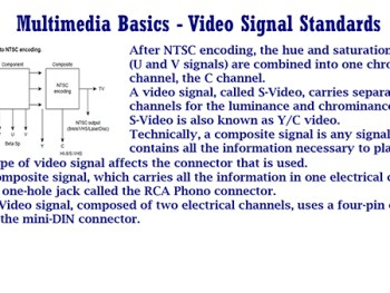 Multimedia Basics – Video Signal Standards