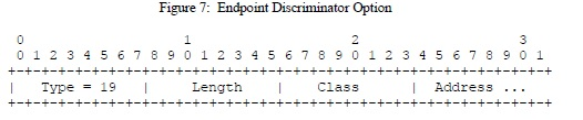 Endpoint Discriminator Option