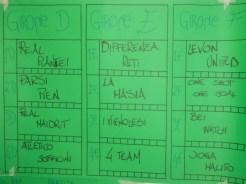 Gironi D-F 2014