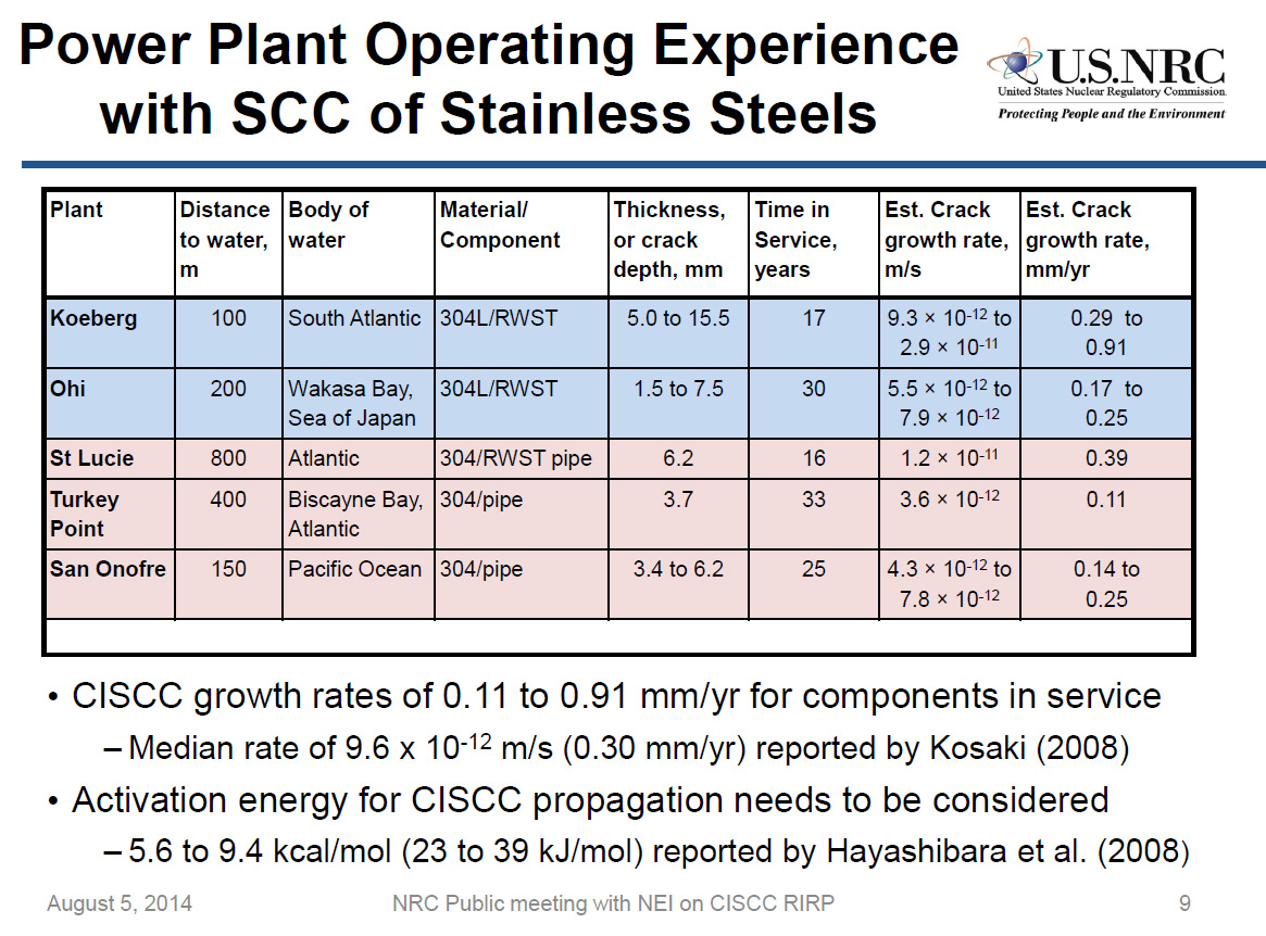 hight resolution of nrc 08 05 2014 slide 9 power plant with scc