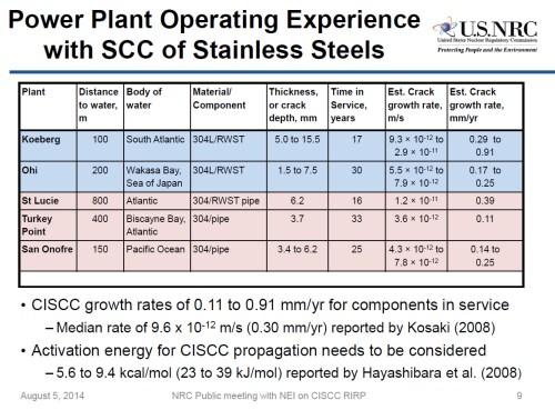 small resolution of nrc 08 05 2014 slide 9 power plant with scc