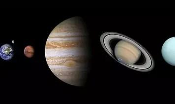 Зодиите и планетите