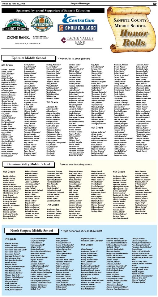 2016 middle school honor rolls. Click image to expand.