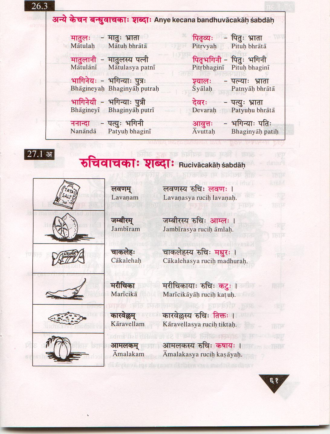 Names Of Kitchen Utensils In Sanskrit June Dp999 39
