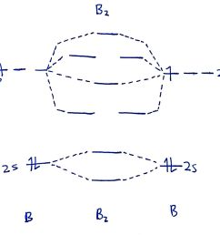 draw out the mo diagram and label in the valence electrons boron has 2 electrons in the 2s 2 s orbitals and 1 electron in the 2p 2 p orbital  [ 1308 x 1236 Pixel ]