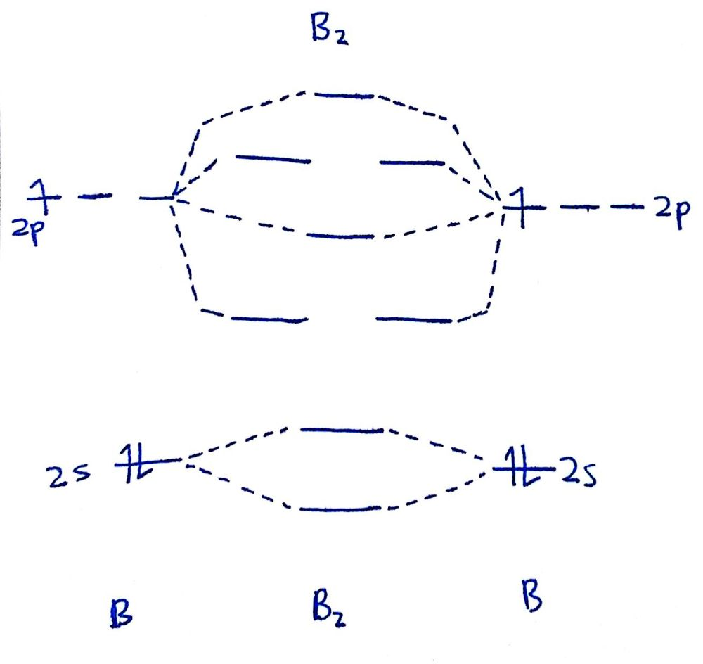 medium resolution of draw out the mo diagram and label in the valence electrons boron has 2 electrons in the 2s 2 s orbitals and 1 electron in the 2p 2 p orbital