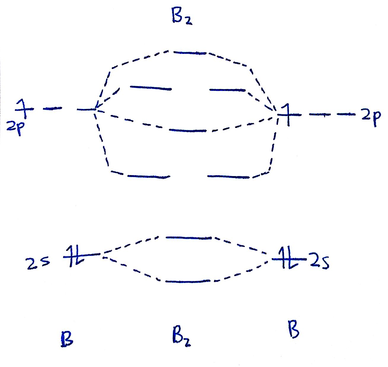 hight resolution of draw out the mo diagram and label in the valence electrons boron has 2 electrons in the 2s 2 s orbitals and 1 electron in the 2p 2 p orbital