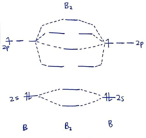 small resolution of draw out the mo diagram and label in the valence electrons boron has 2 electrons in the 2s 2 s orbitals and 1 electron in the 2p 2 p orbital