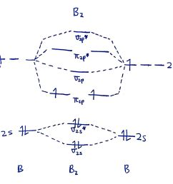 that s it for the mo diagram of b2 b 2 to check count how many electrons there are in total  [ 1396 x 1352 Pixel ]