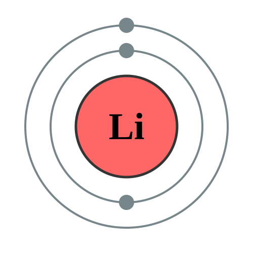 small resolution of bohr model of lithium