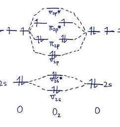 draw the mo diagram for o 2 o 2  [ 1496 x 1160 Pixel ]