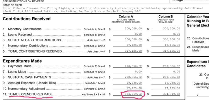 49ersspending