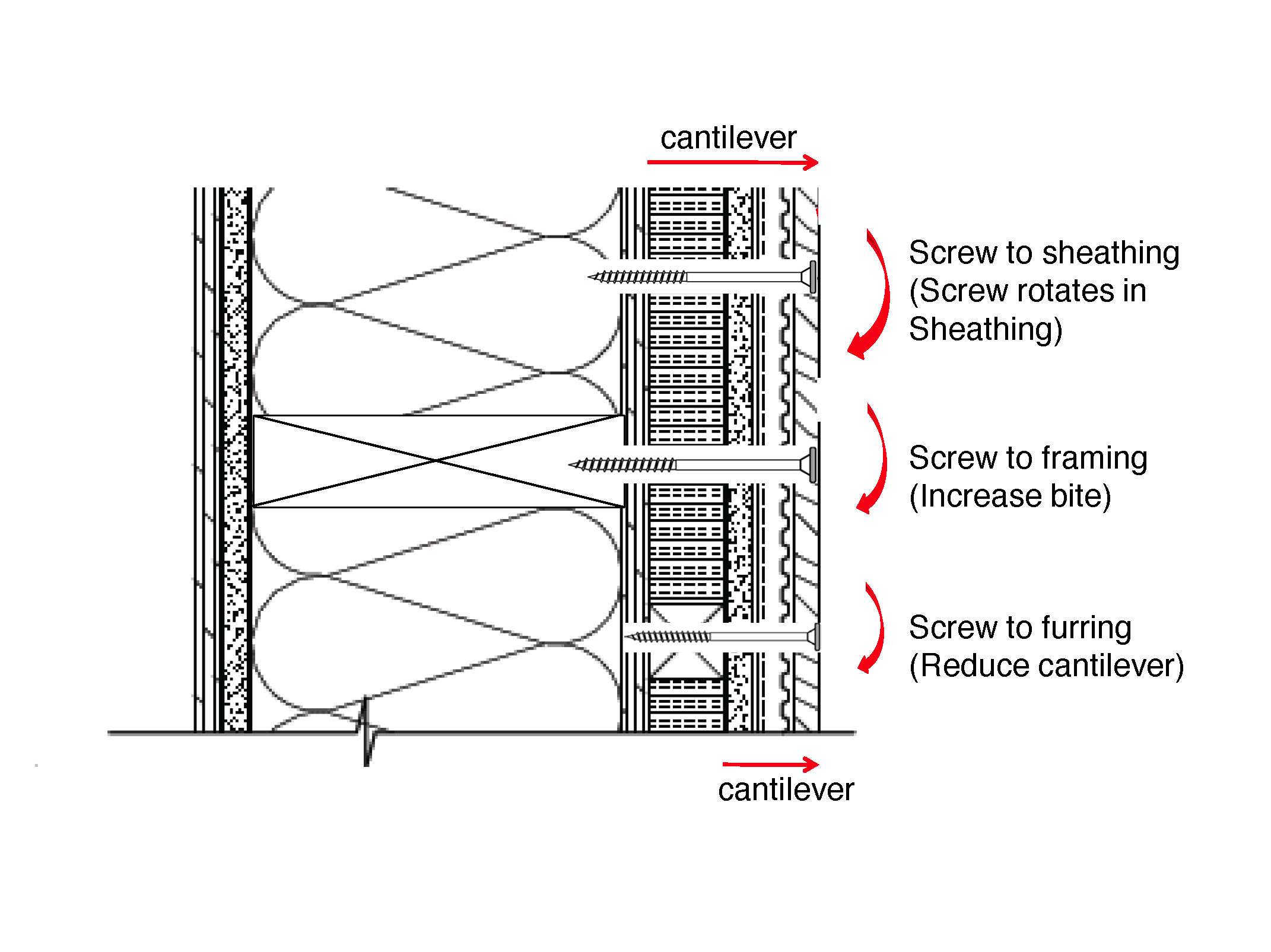 house insulation diagram ribu1c wiring the brave new world of insulating wall assemblies