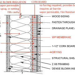 House Insulation Diagram Yamaha G1 Electric Wiring The Dew Point In Insulating Wall Assemblies