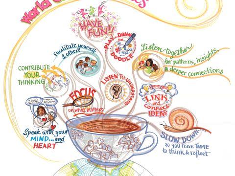 World Cafe Guidelines