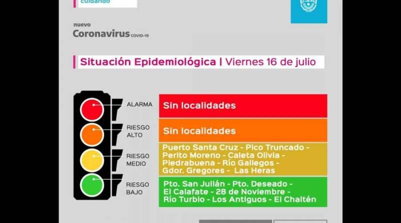 semáforo epidemiológico