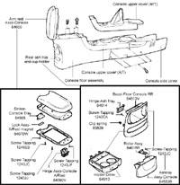 Hyundai Santa Fe Armrest Modification-Detail and Professional