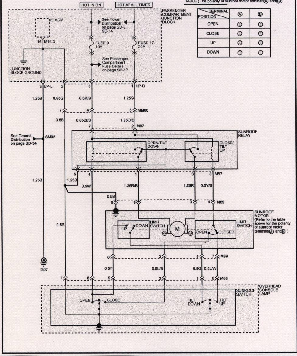 hight resolution of pic 14 shows the hyundai webtech wiring diagram for the sunroof click on the image to open up in a new window at full size