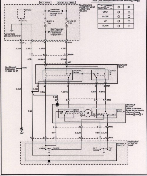 small resolution of pic 14 shows the hyundai webtech wiring diagram for the sunroof click on the image to open up in a new window at full size