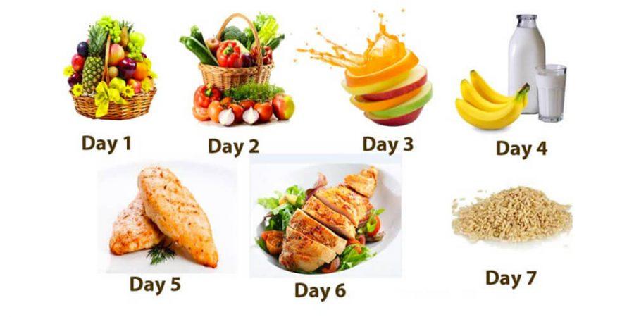 makanan untuk diet berat badan