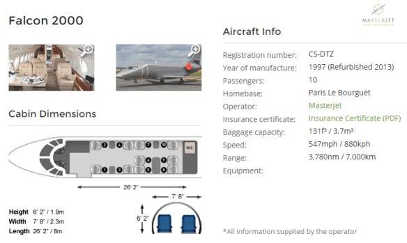 Falcon-2000-features